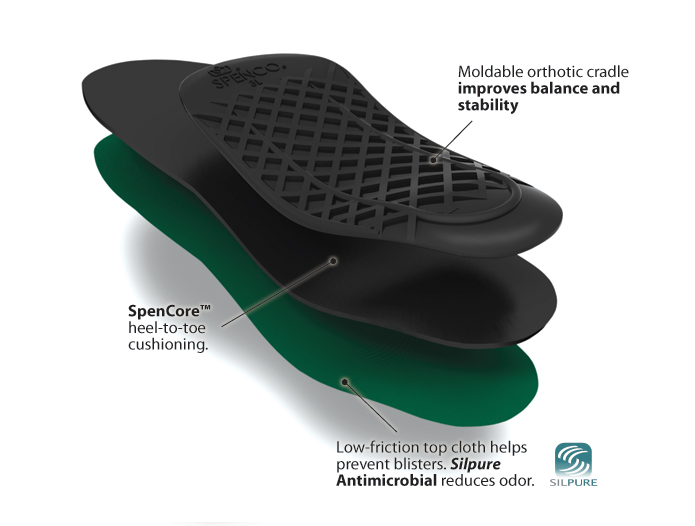 a4674bfb7d Spenco RX Orthotic Arch Supports Full Length - John Buckley Sports